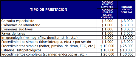 tabla clinica cordillera